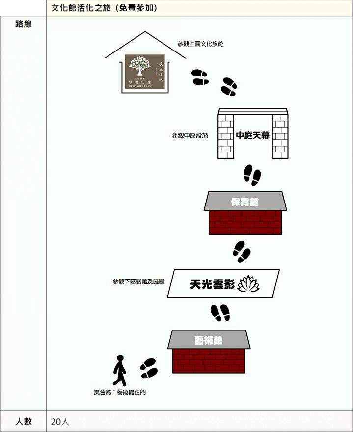 tour_map_ch02
